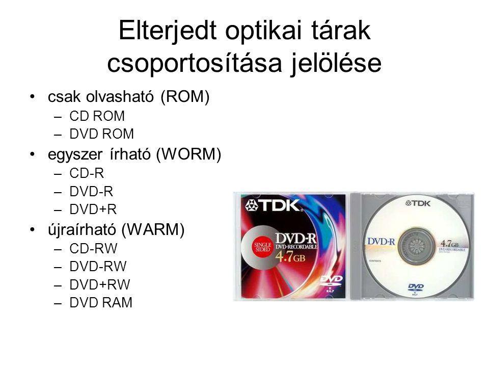 Elterjedt optikai tárak csoportosítása jelölése csak olvasható (ROM) –CD ROM –DVD ROM egyszer írható (WORM) –CD-R –DVD-R –DVD+R újraírható (WARM) –CD-