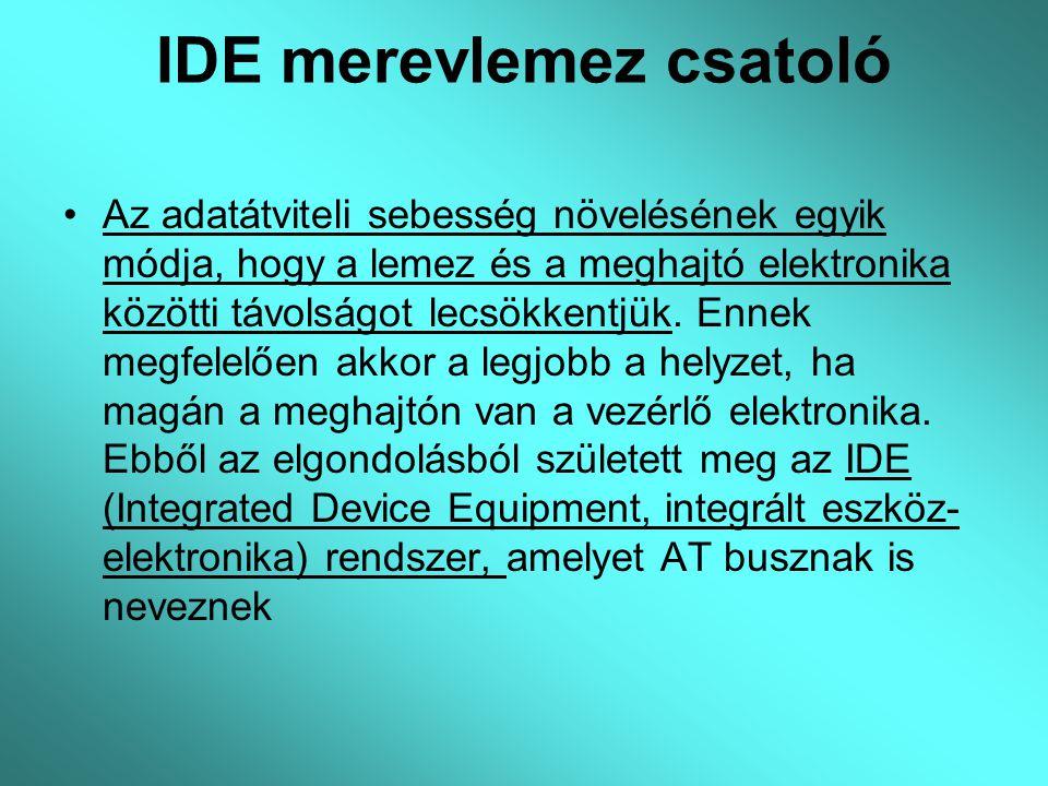 IDE merevlemez csatoló Az adatátviteli sebesség növelésének egyik módja, hogy a lemez és a meghajtó elektronika közötti távolságot lecsökkentjük. Enne