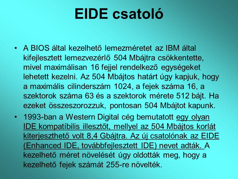 EIDE csatoló A BIOS által kezelhető lemezméretet az IBM által kifejlesztett lemezvezérlő 504 Mbájtra csökkentette, mivel maximálisan 16 fejjel rendelk