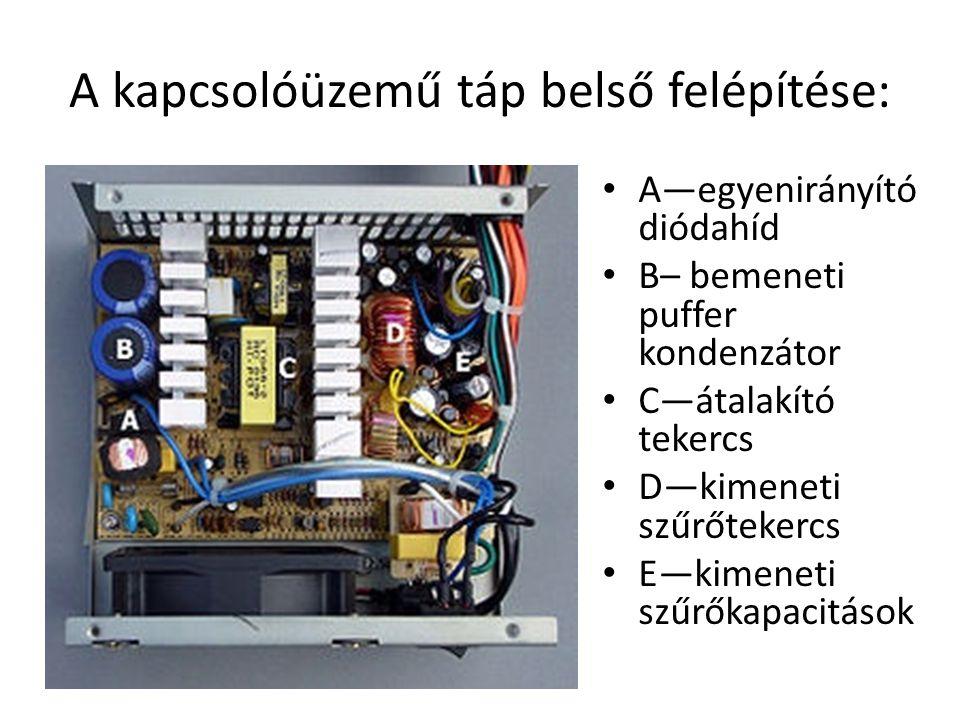 A kapcsolóüzemű táp belső felépítése: A—egyenirányító diódahíd B– bemeneti puffer kondenzátor C—átalakító tekercs D—kimeneti szűrőtekercs E—kimeneti s