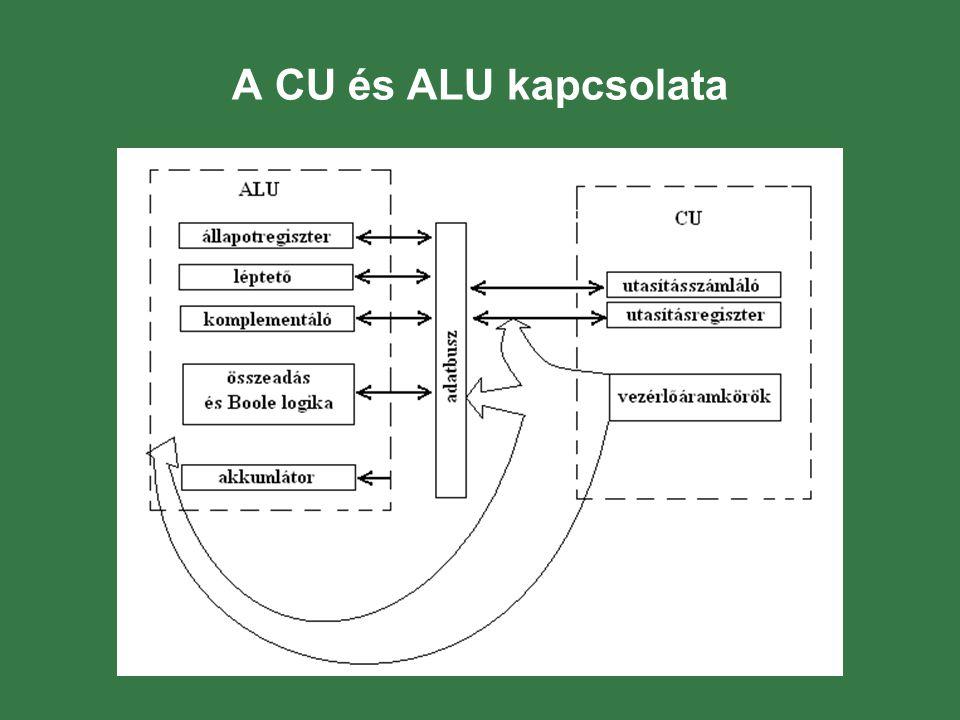 A CU és ALU kapcsolata