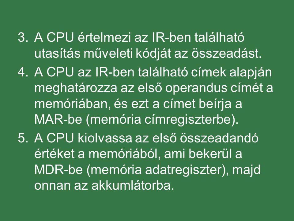 3.A CPU értelmezi az IR-ben található utasítás műveleti kódját az összeadást. 4.A CPU az IR-ben található címek alapján meghatározza az első operandus