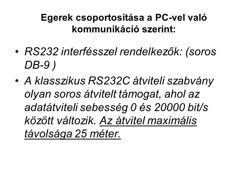 Egerek csoportosítása a PC-vel való kommunikáció szerint: RS232 interfésszel rendelkezők: (soros DB-9 ) A klasszikus RS232C átviteli szabvány olyan so