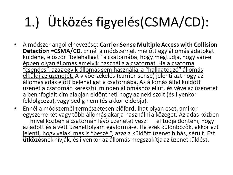 1.)Ütközés figyelés(CSMA/CD): A módszer angol elnevezése: Carrier Sense Multiple Access with Collision Detection =CSMA/CD.