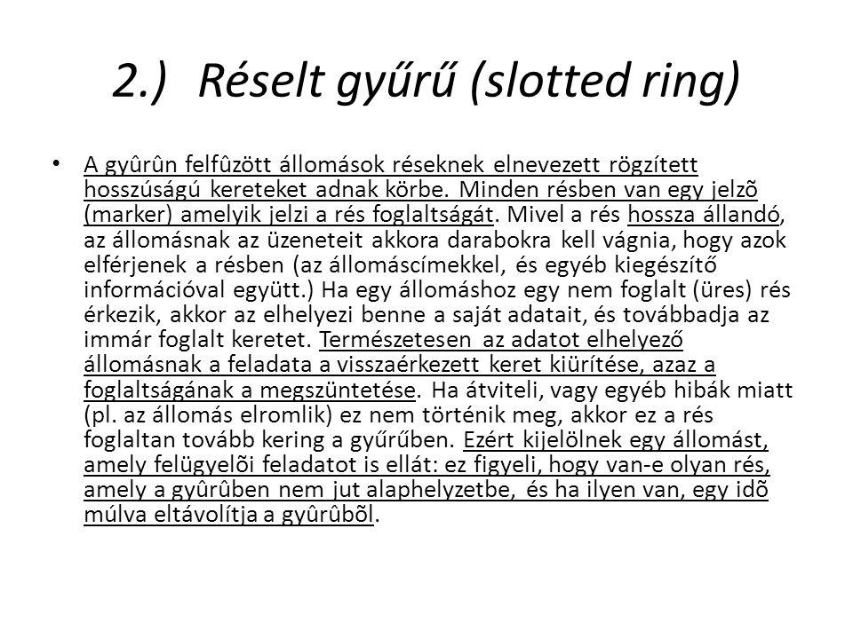 2.)Réselt gyűrű (slotted ring) A gyûrûn felfûzött állomások réseknek elnevezett rögzített hosszúságú kereteket adnak körbe.
