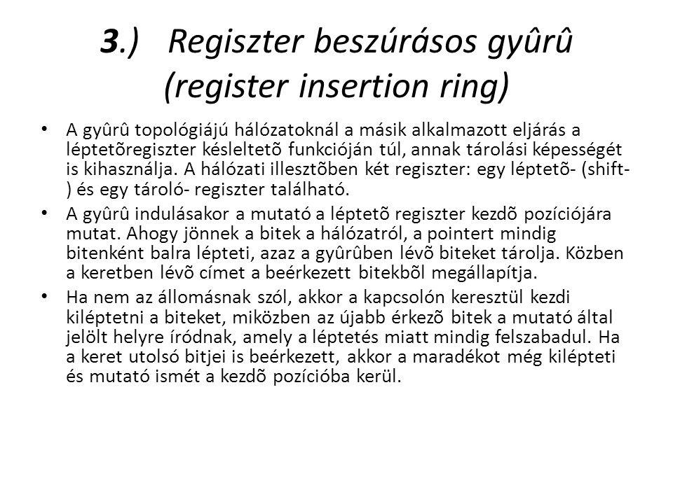 3.)Regiszter beszúrásos gyûrû (register insertion ring) A gyûrû topológiájú hálózatoknál a másik alkalmazott eljárás a léptetõregiszter késleltetõ funkcióján túl, annak tárolási képességét is kihasználja.