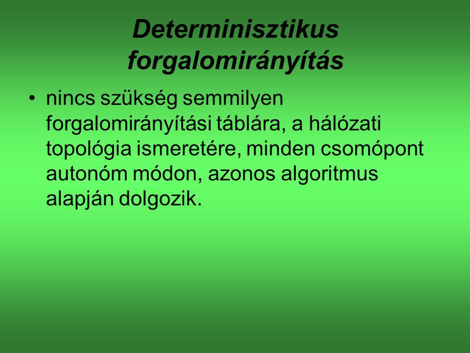 Determinisztikus forgalomirányítás nincs szükség semmilyen forgalomirányítási táblára, a hálózati topológia ismeretére, minden csomópont autonóm módon, azonos algoritmus alapján dolgozik.