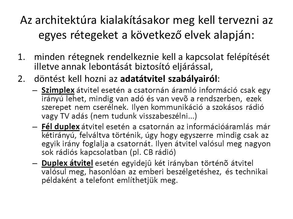Az architektúra kialakításakor meg kell tervezni az egyes rétegeket a következő elvek alapján: 1.minden rétegnek rendelkeznie kell a kapcsolat felépít
