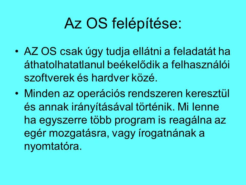Az OS felépítése: AZ OS csak úgy tudja ellátni a feladatát ha áthatolhatatlanul beékelődik a felhasználói szoftverek és hardver közé. Minden az operác