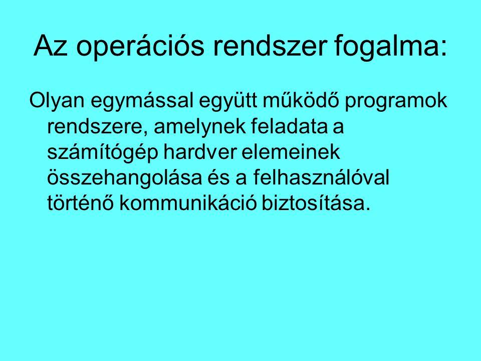 Az operációs rendszer fogalma: Olyan egymással együtt működő programok rendszere, amelynek feladata a számítógép hardver elemeinek összehangolása és a