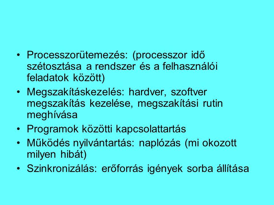 Processzorütemezés: (processzor idő szétosztása a rendszer és a felhasználói feladatok között) Megszakításkezelés: hardver, szoftver megszakítás kezelése, megszakítási rutin meghívása Programok közötti kapcsolattartás Működés nyilvántartás: naplózás (mi okozott milyen hibát) Szinkronizálás: erőforrás igények sorba állítása
