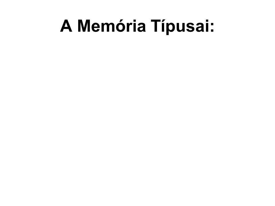 A Memória Típusai: