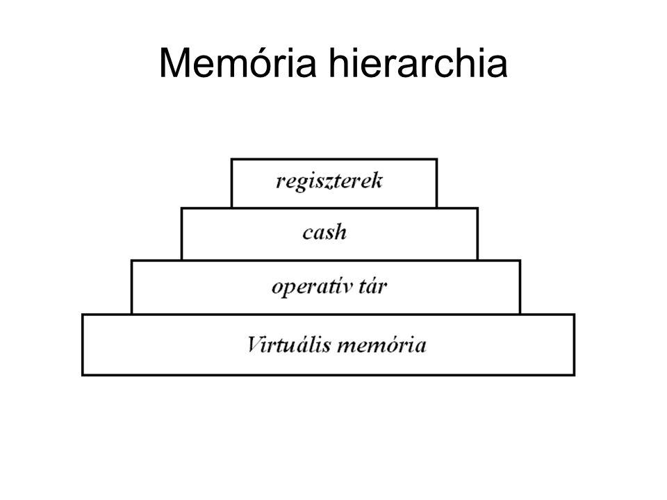 Memória hierarchia