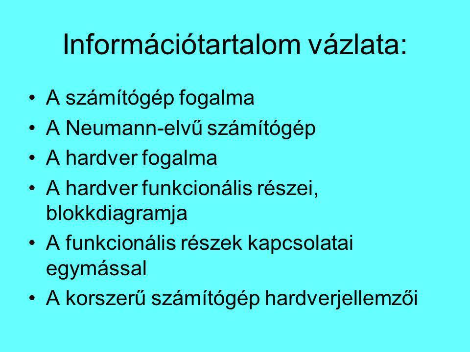 Információtartalom vázlata: A számítógép fogalma A Neumann-elvű számítógép A hardver fogalma A hardver funkcionális részei, blokkdiagramja A funkcioná