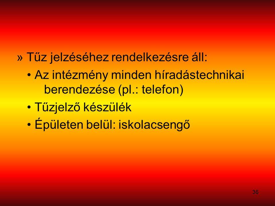 » Tűz jelzéséhez rendelkezésre áll: Az intézmény minden híradástechnikai berendezése (pl.: telefon) Tűzjelző készülék Épületen belül: iskolacsengő 36