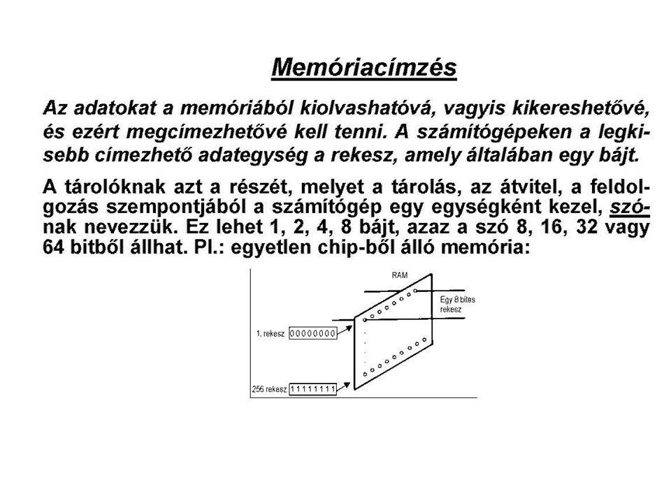 A memória chipen belüli rekeszek címzéséhez szükséges címbitek száma a chip méretétől függ.
