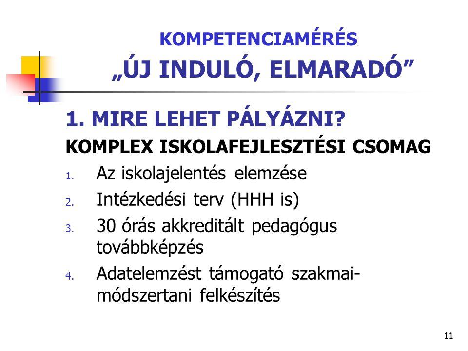 """11 KOMPETENCIAMÉRÉS """"ÚJ INDULÓ, ELMARADÓ"""" 1. MIRE LEHET PÁLYÁZNI? KOMPLEX ISKOLAFEJLESZTÉSI CSOMAG 1. Az iskolajelentés elemzése 2. Intézkedési terv ("""