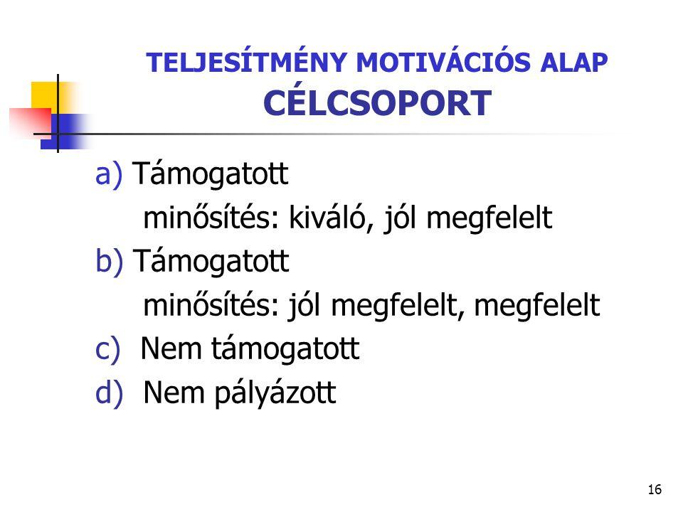 16 TELJESÍTMÉNY MOTIVÁCIÓS ALAP CÉLCSOPORT a) Támogatott minősítés: kiváló, jól megfelelt b) Támogatott minősítés: jól megfelelt, megfelelt c) Nem tám