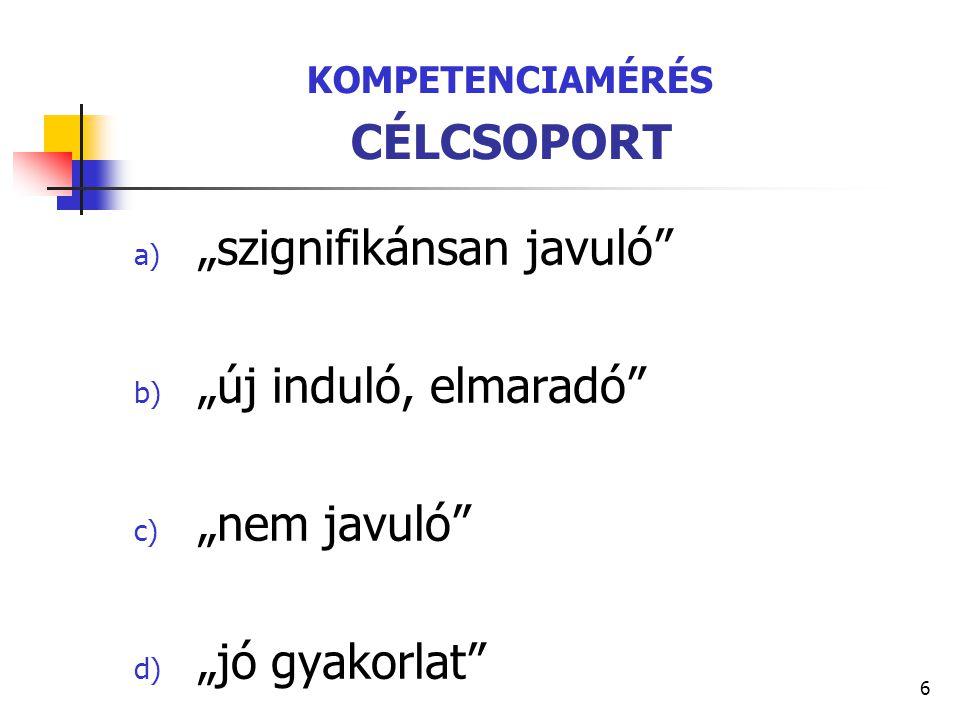 """6 KOMPETENCIAMÉRÉS CÉLCSOPORT a) """"szignifikánsan javuló"""" b) """"új induló, elmaradó"""" c) """"nem javuló"""" d) """"jó gyakorlat"""""""