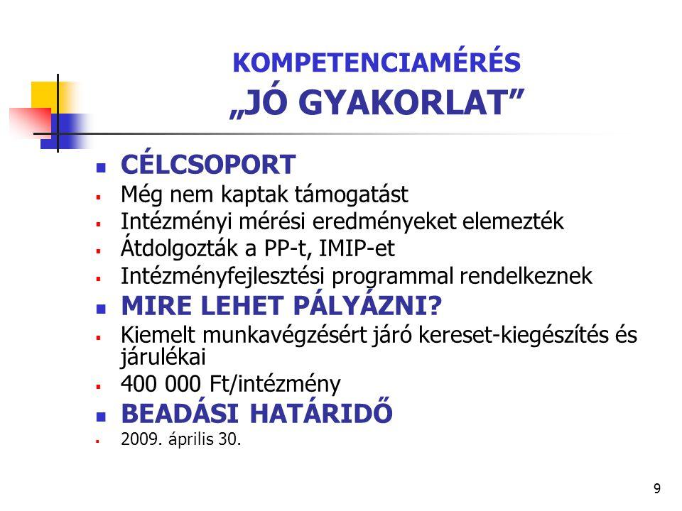 """9 KOMPETENCIAMÉRÉS """"JÓ GYAKORLAT"""" CÉLCSOPORT  Még nem kaptak támogatást  Intézményi mérési eredményeket elemezték  Átdolgozták a PP-t, IMIP-et  In"""