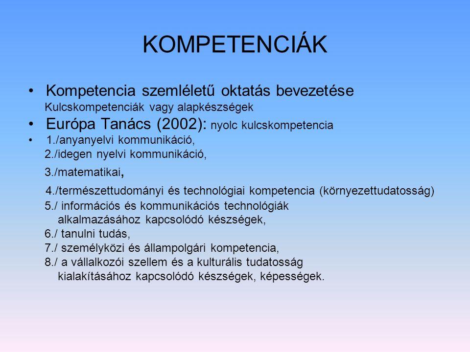 KOMPETENCIÁK Kompetencia szemléletű oktatás bevezetése Kulcskompetenciák vagy alapkészségek Európa Tanács (2002): nyolc kulcskompetencia 1./anyanyelvi