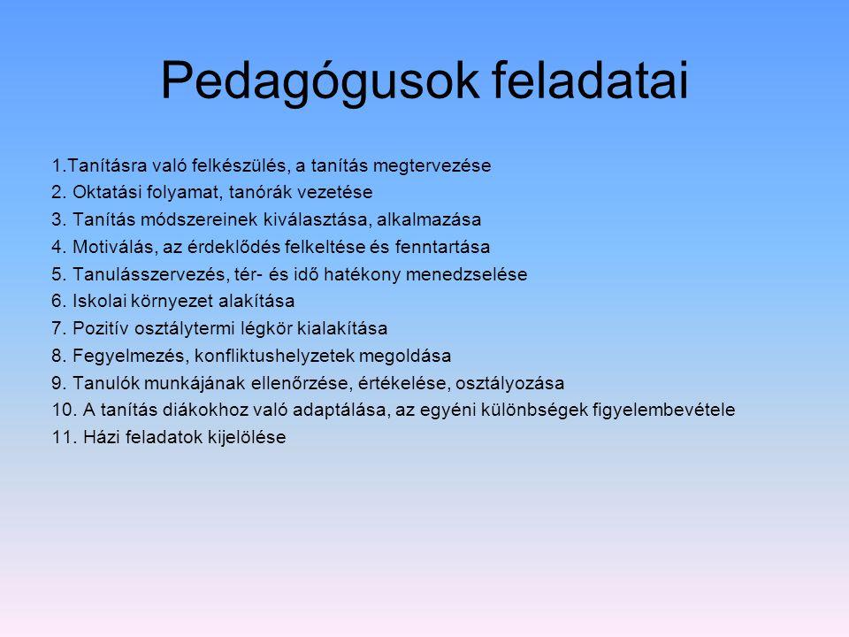 Pedagógusok feladatai 1.Tanításra való felkészülés, a tanítás megtervezése 2. Oktatási folyamat, tanórák vezetése 3. Tanítás módszereinek kiválasztása