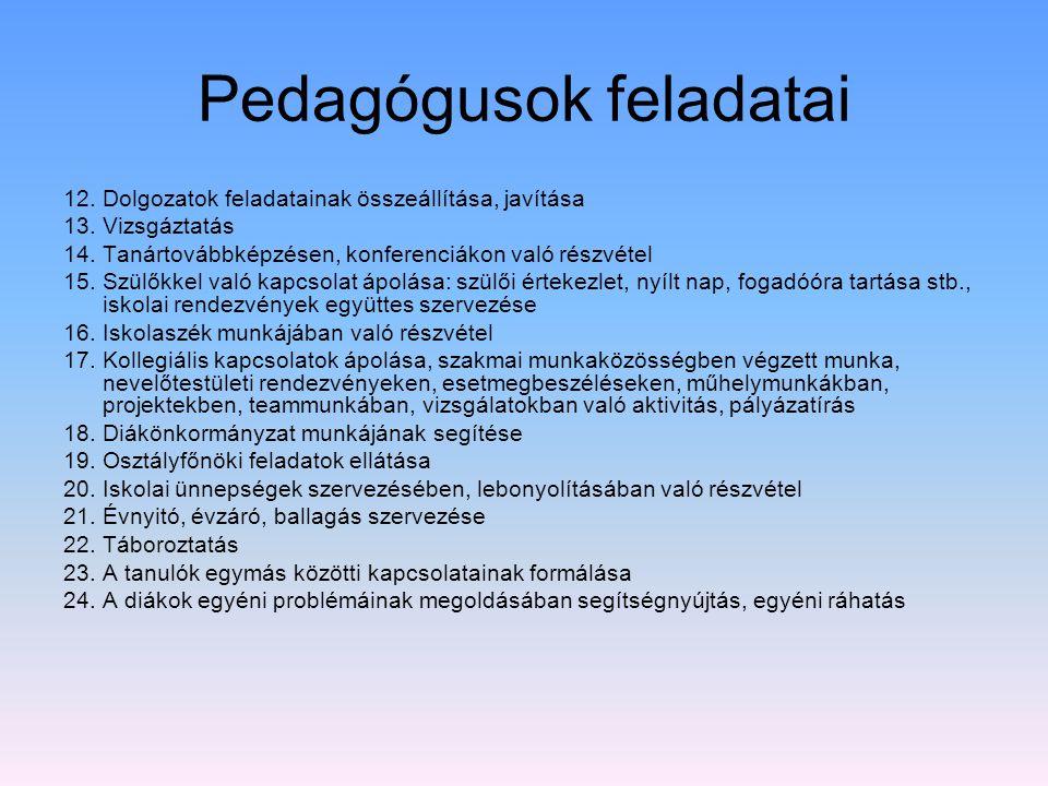 Pedagógusok feladatai 12. Dolgozatok feladatainak összeállítása, javítása 13. Vizsgáztatás 14. Tanártovábbképzésen, konferenciákon való részvétel 15.