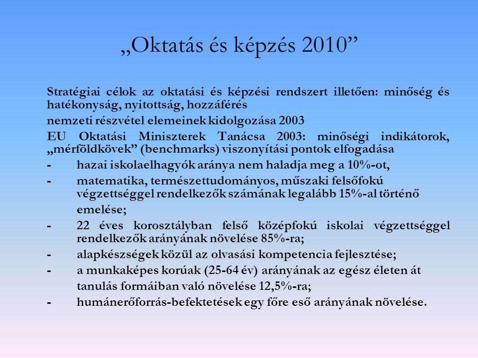 """""""Oktatás és képzés 2010"""" Stratégiai célok az oktatási és képzési rendszert illetően: minőség és hatékonyság, nyitottság, hozzáférés nemzeti részvétel"""
