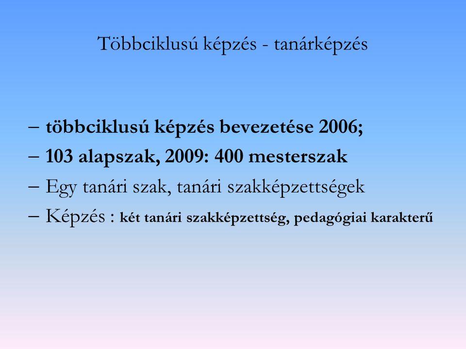 Többciklusú képzés - tanárképzés  többciklusú képzés bevezetése 2006;  103 alapszak, 2009: 400 mesterszak  Egy tanári szak, tanári szakképzettségek