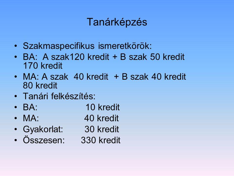 Tanárképzés Szakmaspecifikus ismeretkörök: BA: A szak120 kredit + B szak 50 kredit 170 kredit MA: A szak 40 kredit + B szak 40 kredit 80 kredit Tanári