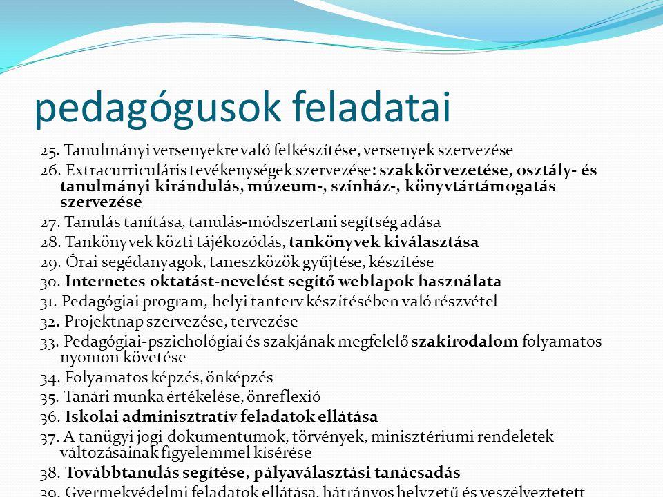 pedagógusok feladatai 25. Tanulmányi versenyekre való felkészítése, versenyek szervezése 26. Extracurriculáris tevékenységek szervezése: szakkör vezet