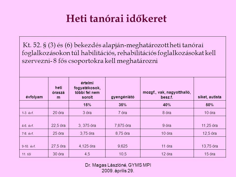 Dr. Magas Lászlóné, GYMS MPI 2009. április 29. Kt. 52. § (3) és (6) bekezdés alapján-meghatározott heti tanórai foglalkozásokon túl habilitációs, reha