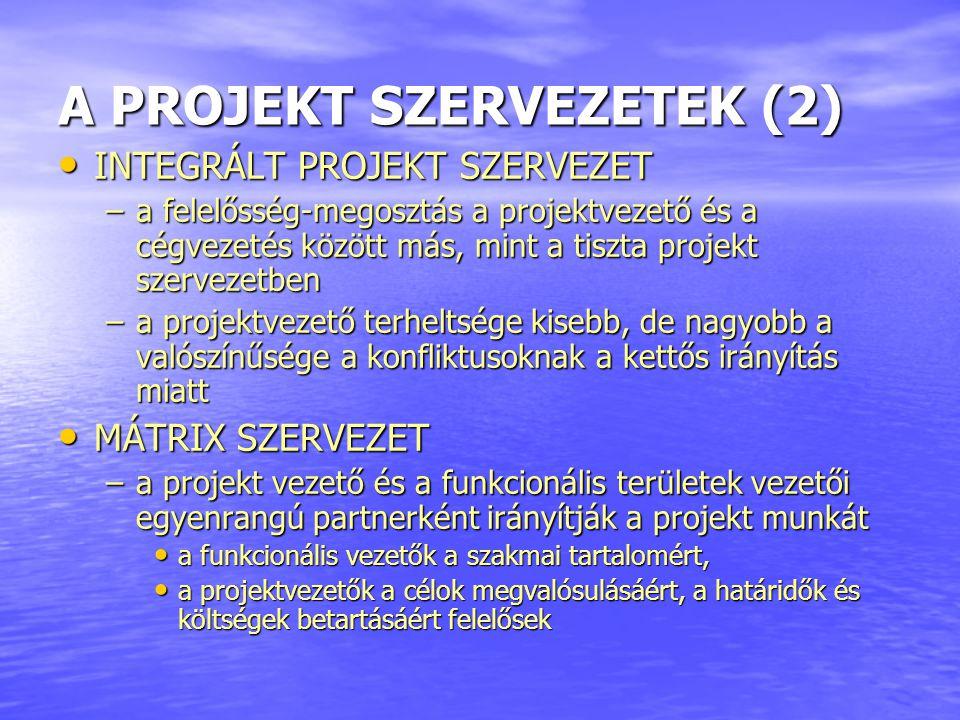 A PROJEKT SZERVEZETEK (2) INTEGRÁLT PROJEKT SZERVEZET INTEGRÁLT PROJEKT SZERVEZET –a felelősség-megosztás a projektvezető és a cégvezetés között más,
