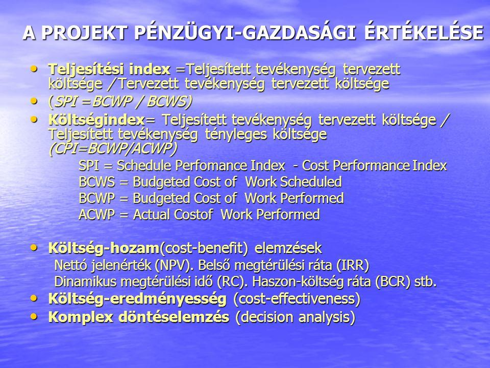 A PROJEKT PÉNZÜGYI-GAZDASÁGI ÉRTÉKELÉSE Teljesítési index =Teljesített tevékenység tervezett költsége / Tervezett tevékenység tervezett költsége Teljesítési index =Teljesített tevékenység tervezett költsége / Tervezett tevékenység tervezett költsége (SPI =BCWP / BCWS) (SPI =BCWP / BCWS) Költségindex= Teljesített tevékenység tervezett költsége / Teljesített tevékenység tényleges költsége (CPI=BCWP/ACWP) Költségindex= Teljesített tevékenység tervezett költsége / Teljesített tevékenység tényleges költsége (CPI=BCWP/ACWP) SPI = Schedule Perfomance Index - Cost Performance Index BCWS = Budgeted Cost of Work Scheduled BCWP = Budgeted Cost of Work Performed ACWP = Actual Costof Work Performed Költség-hozam(cost-benefit) elemzések Költség-hozam(cost-benefit) elemzések Nettó jelenérték (NPV).