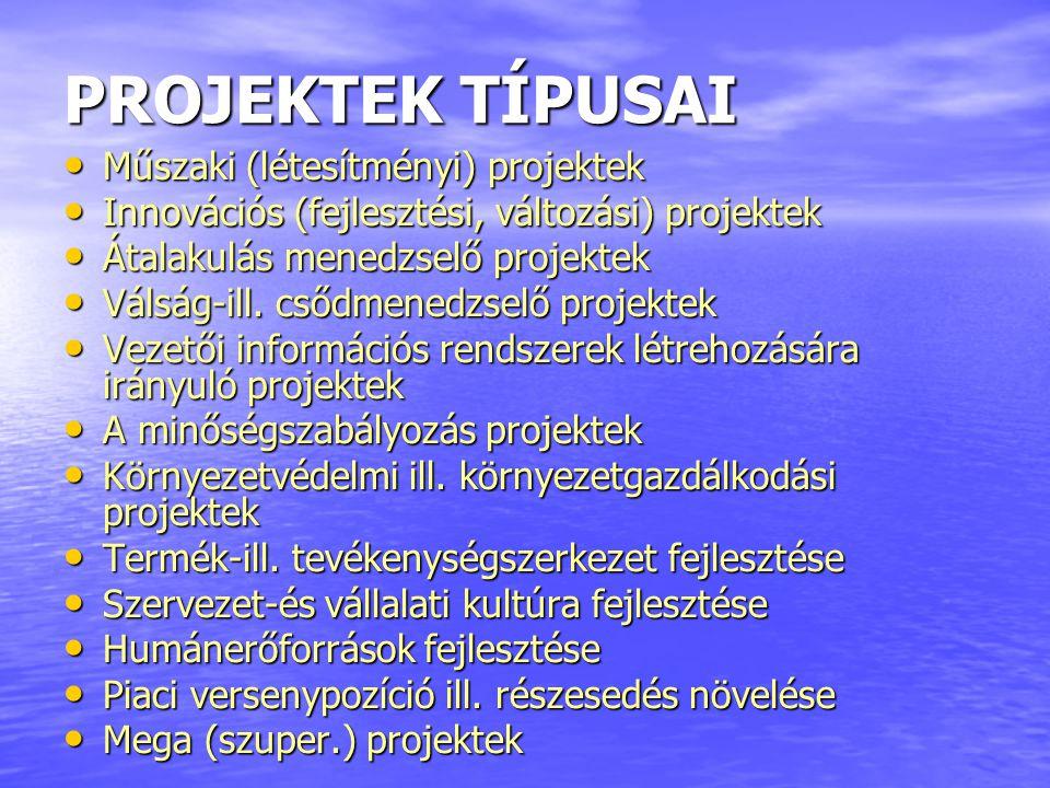 PROJEKTEK TÍPUSAI Műszaki (létesítményi) projektek Műszaki (létesítményi) projektek Innovációs (fejlesztési, változási) projektek Innovációs (fejlesztési, változási) projektek Átalakulás menedzselő projektek Átalakulás menedzselő projektek Válság-ill.