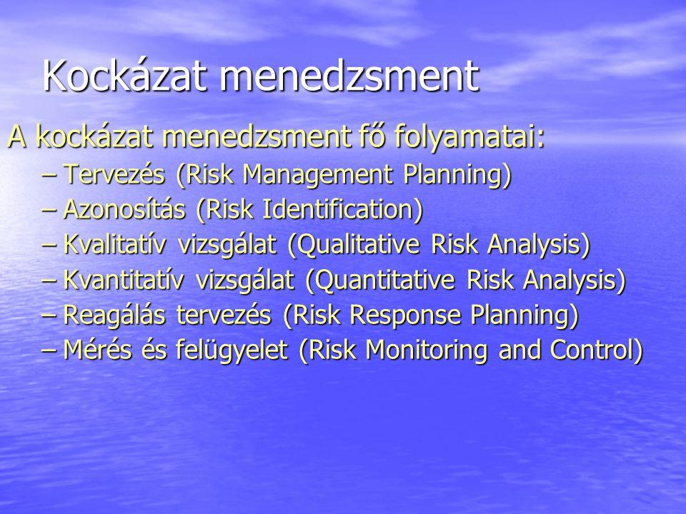 Kockázat menedzsment A kockázat menedzsment fő folyamatai: –Tervezés (Risk Management Planning) –Azonosítás (Risk Identification) –Kvalitatív vizsgálat (Qualitative Risk Analysis) –Kvantitatív vizsgálat (Quantitative Risk Analysis) –Reagálás tervezés (Risk Response Planning) –Mérés és felügyelet (Risk Monitoring and Control)