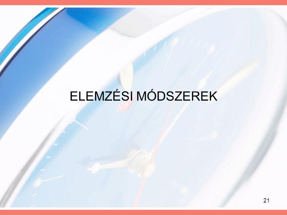 21 ELEMZÉSI MÓDSZEREK