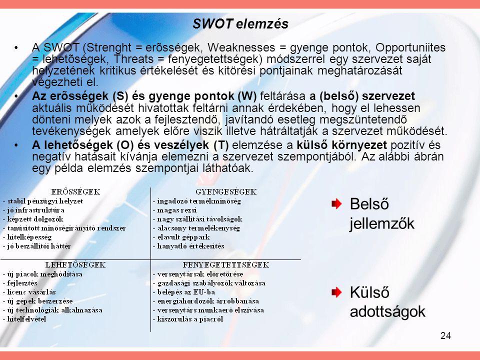 24 SWOT elemzés A SWOT (Strenght = erõsségek, Weaknesses = gyenge pontok, Opportuniites = lehetõségek, Threats = fenyegetettségek) módszerrel egy szer