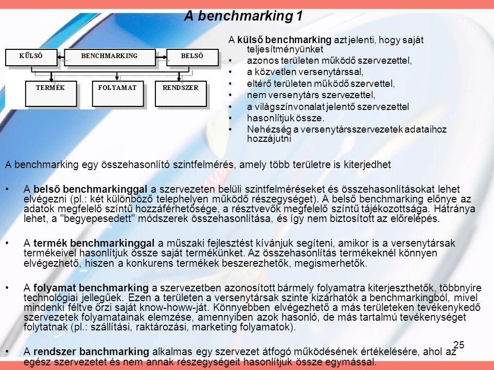 25 A benchmarking 1 A benchmarking egy összehasonlító szintfelmérés, amely több területre is kiterjedhet A belső benchmarkinggal a szervezeten belüli