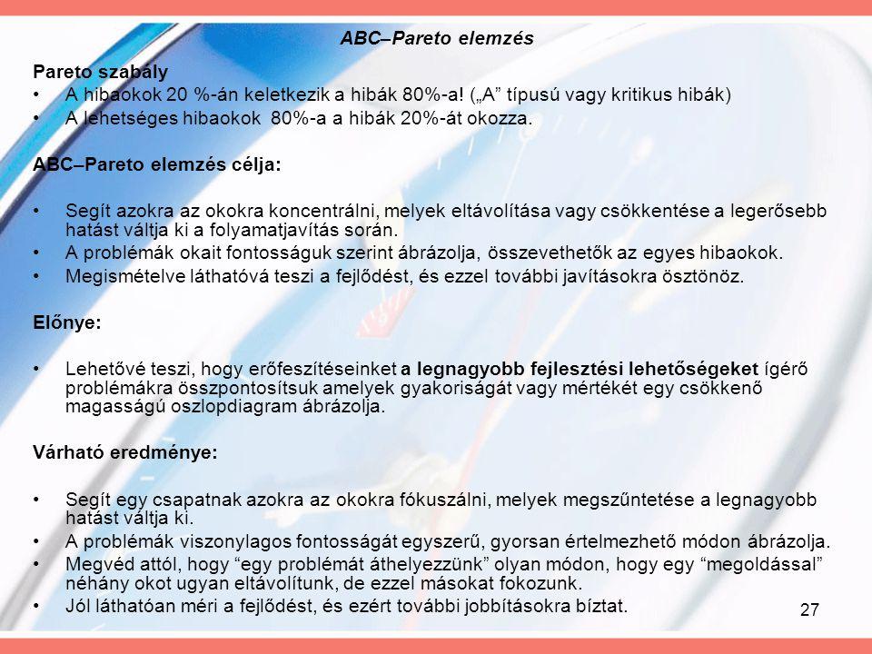 """27 ABC–Pareto elemzés Pareto szabály A hibaokok 20 %-án keletkezik a hibák 80%-a! (""""A"""" típusú vagy kritikus hibák) A lehetséges hibaokok 80%-a a hibák"""