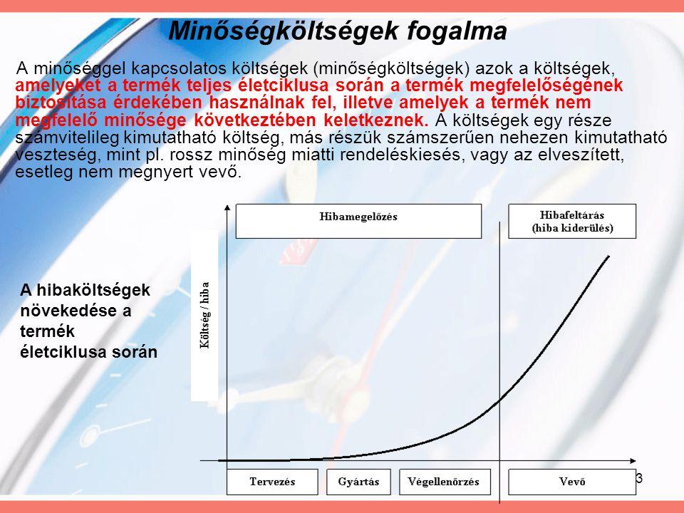 3 Minőségköltségek fogalma A minőséggel kapcsolatos költségek (minőségköltségek) azok a költségek, amelyeket a termék teljes életciklusa során a termé