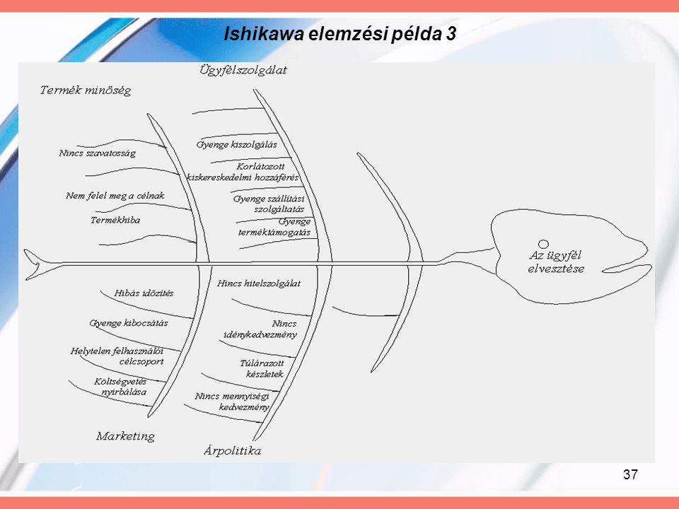 37 Ishikawa elemzési példa 3