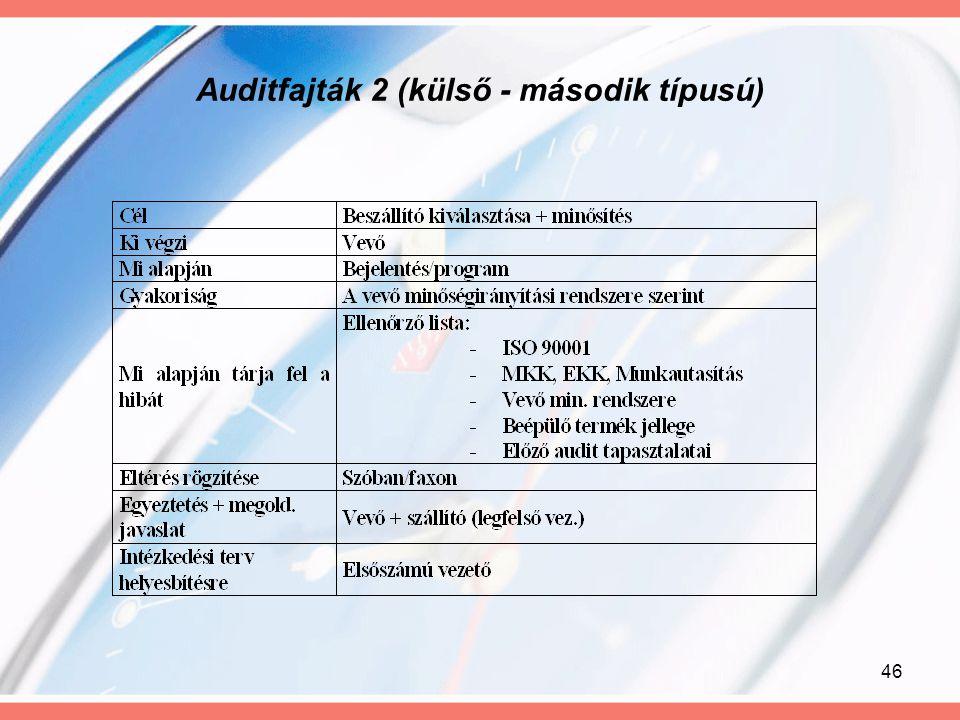 46 Auditfajták 2 (külső - második típusú)