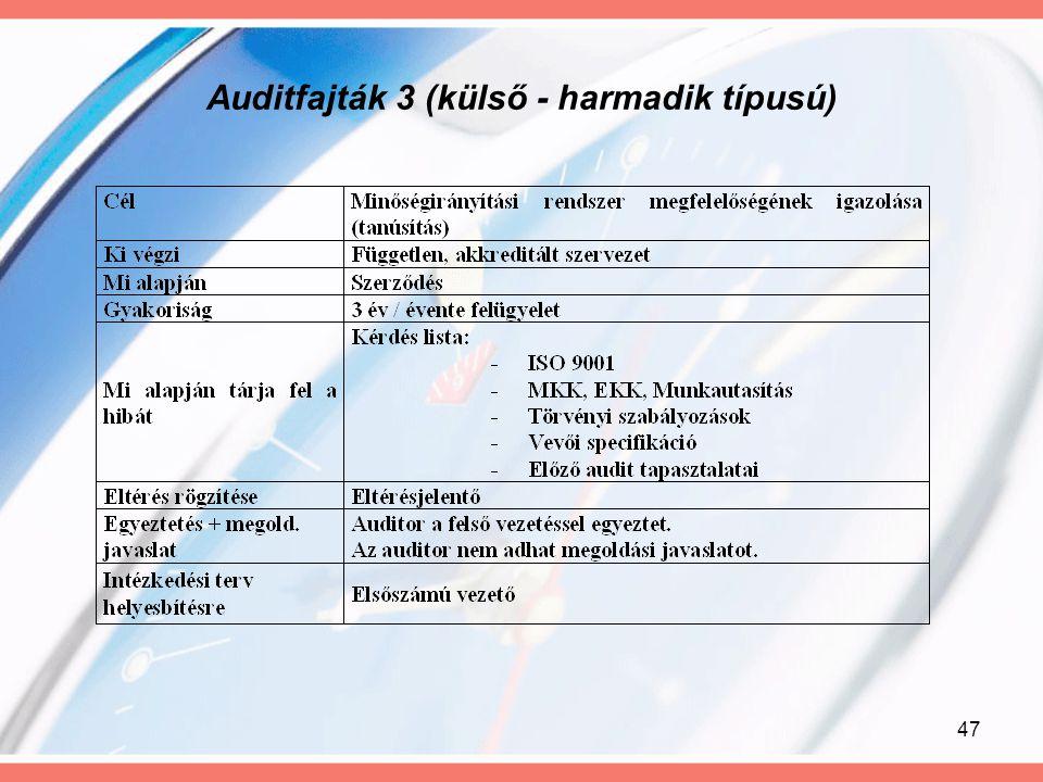 47 Auditfajták 3 (külső - harmadik típusú)
