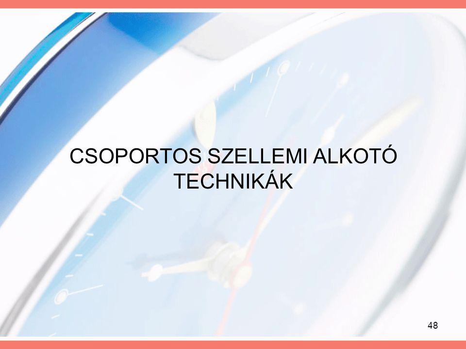 48 CSOPORTOS SZELLEMI ALKOTÓ TECHNIKÁK