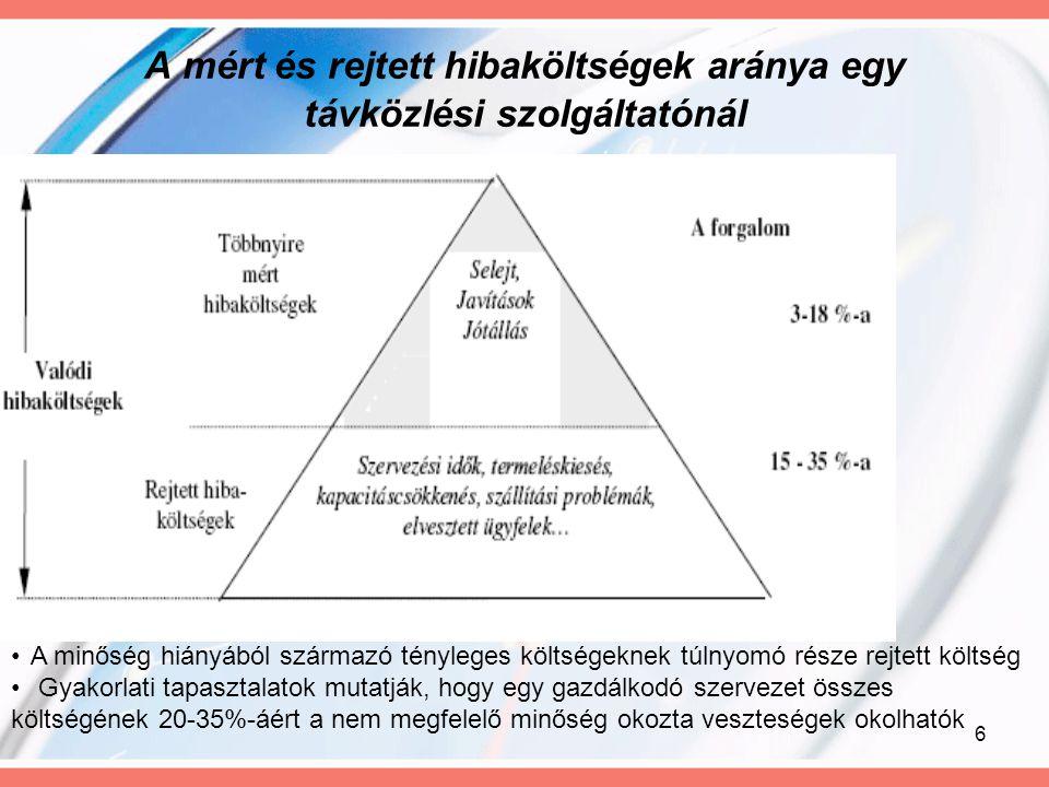 6 A mért és rejtett hibaköltségek aránya egy távközlési szolgáltatónál A minőség hiányából származó tényleges költségeknek túlnyomó része rejtett költ