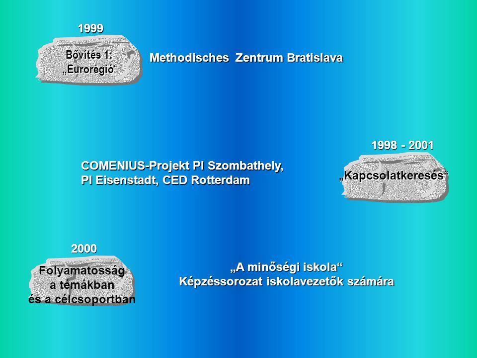 """""""A minőségi iskola"""" Képzéssorozat iskolavezetők számára Methodisches Zentrum Bratislava COMENIUS-Projekt PI Szombathely, PI Eisenstadt, CED Rotterdam"""