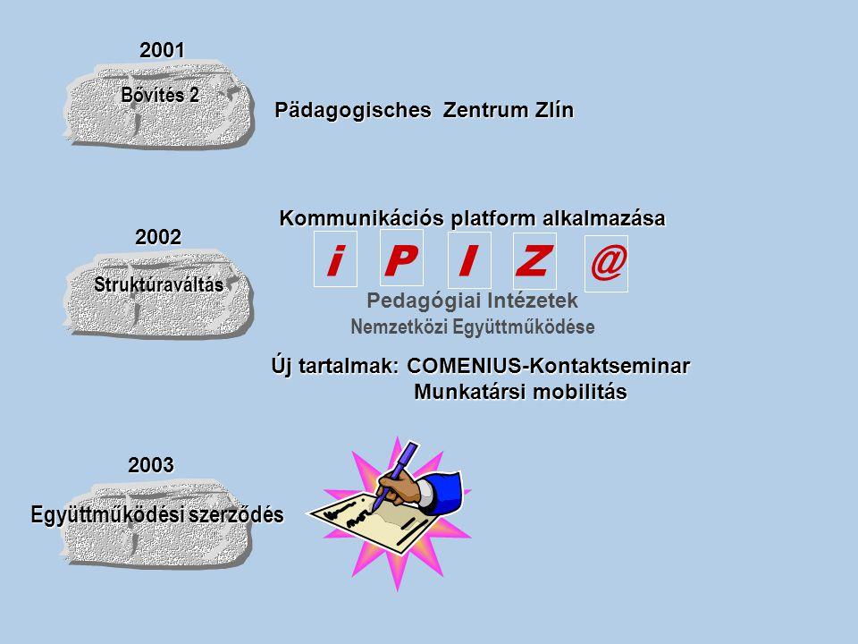 Pädagogisches Zentrum Zlín Kommunikációs platform alkalmazása Új tartalmak: COMENIUS-Kontaktseminar Munkatársi mobilitás Erweiterung 2 Bővítés 2 2001