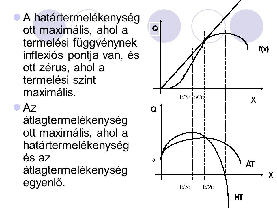 A termelési függvény elemzésének két alapfogalma - a határtermelékenység = azt fejezi ki, hogy mennyivel nő a termelés, ha egységnyivel növeljük a fel
