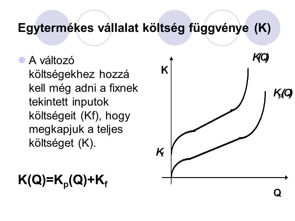 Egytermékes vállalat költség függvénye (Kp) HA Q=f(x) –ből kifejezzük az x inputerőforrás igényt és azt megszorozzuk annak fajlagos költségével megkap